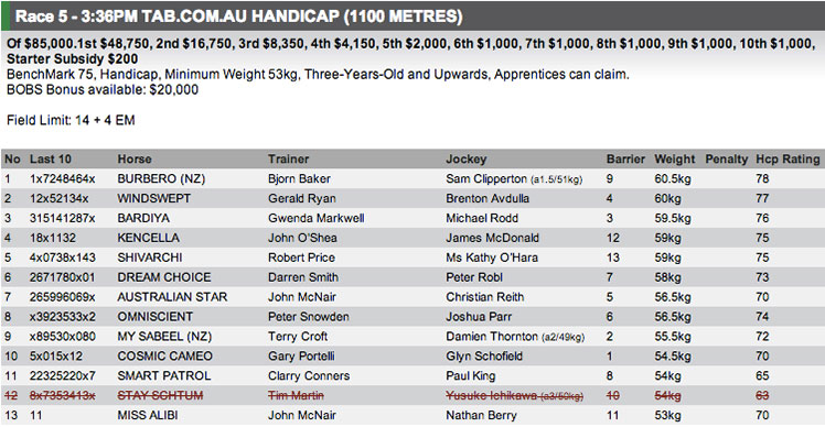 The field for Rosehill, race 5 on Saturday. Full fields and form at  http://www.risa.com.au/