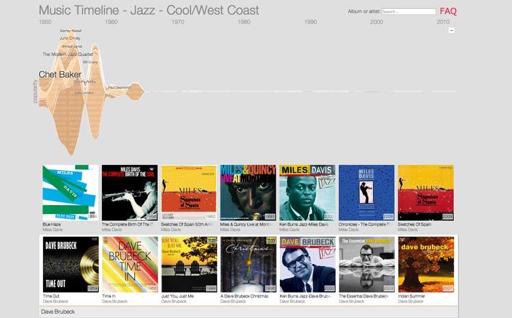 thenewdaily_screenshot_280114_google_jazz