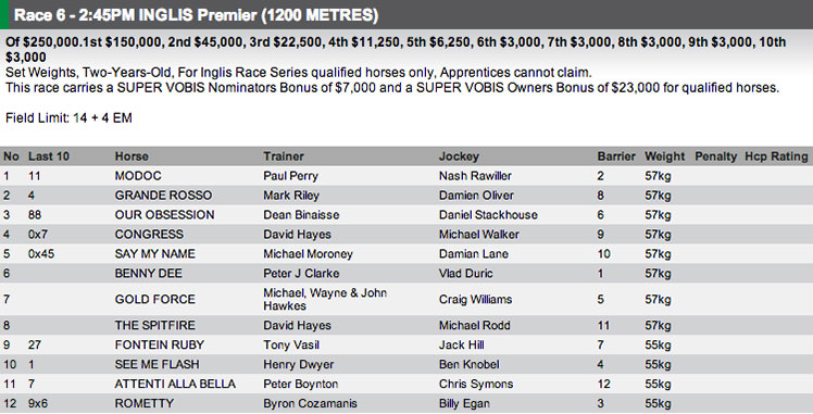 The field for Race 6 at Mornington on Wednesday. For full fields and form, visit http://www.risa.com.au/