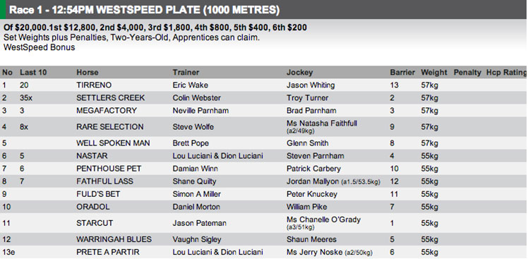 The field for Race 1 at Ascot today. Full fields and form available at http://www.risa.com.au/