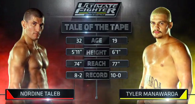 The tale of the tape.