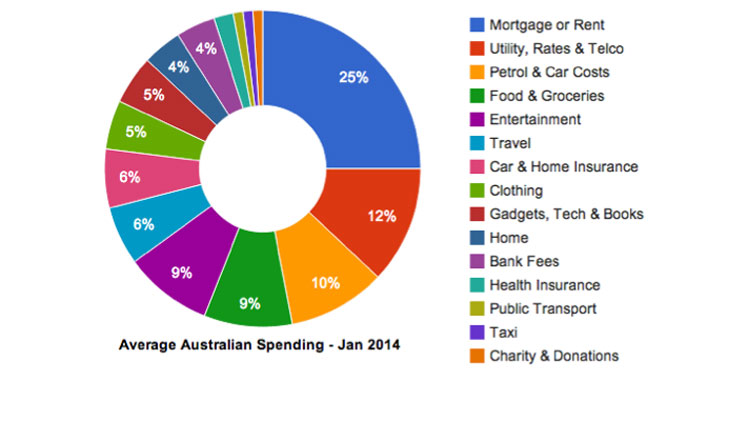 newdaily_070214_spending