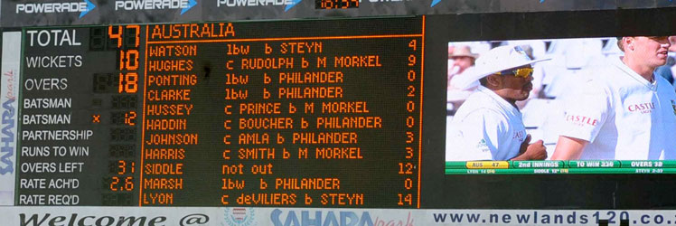 The grim reading from the Newlands scoreboard in 2011-12. Picture: Getty