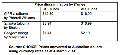 price-discrimination