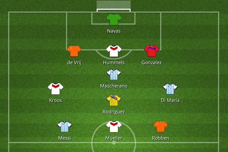The New Daily's World Cup 2014 first XI.