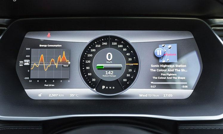 Tesla-GPS
