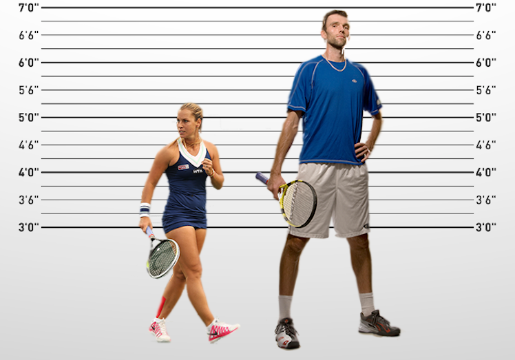 Ivo Karlovic height