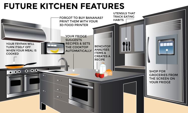 Kitchen of the future - where cooking goes extreme