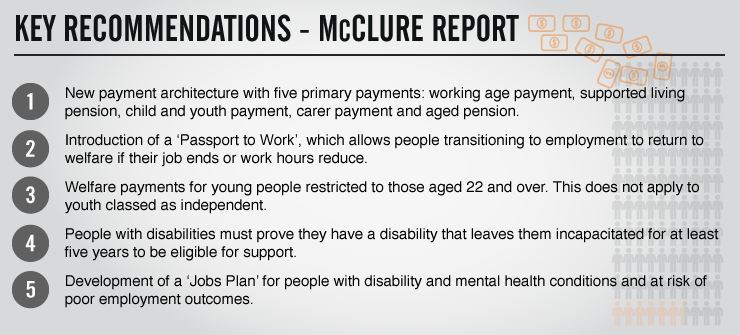 Welfare-Recommendations-V04