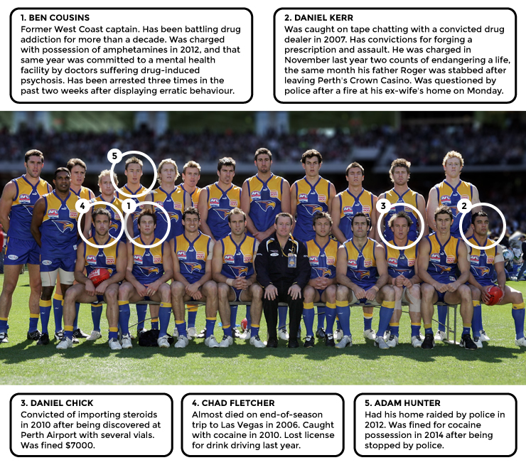 West-Coast-Eagles-2006-Team-Drugs