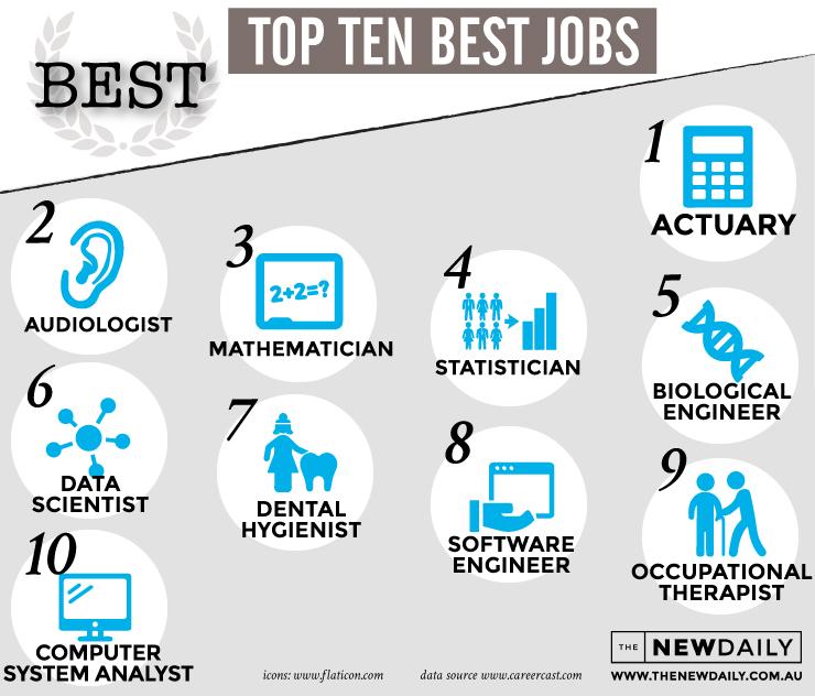 top 10 best jobs
