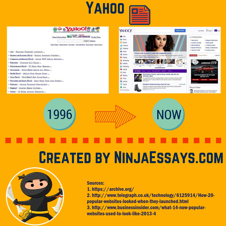For Rent Sites: What Your Favourite Websites Used To Look Like I The New Daily