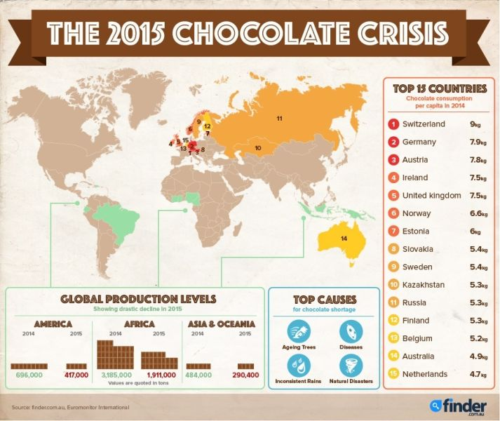 the-2015-chocolate-crisis
