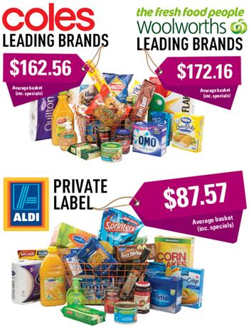aldi-vs-big-brands