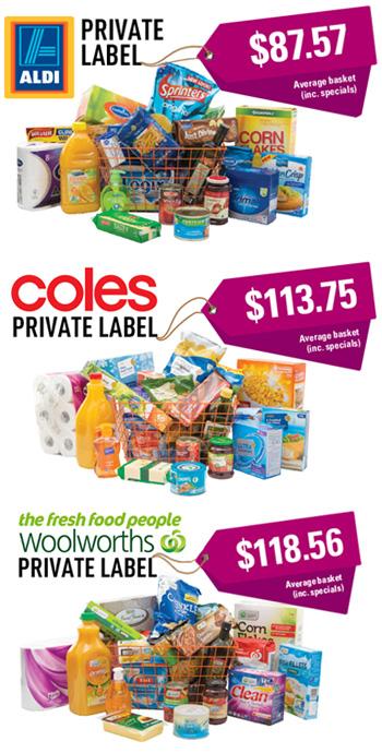 private-labels-compared