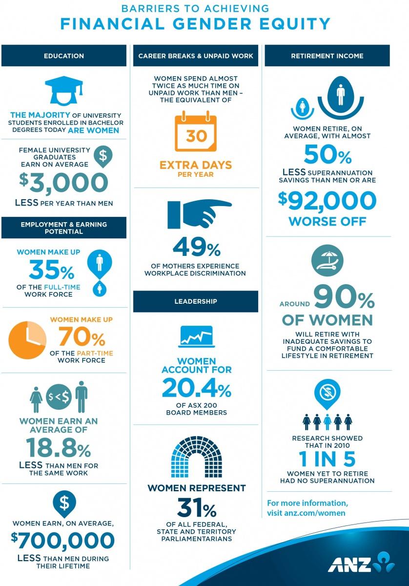 150729---Women's-Initiative-Infographic---embargoed-1