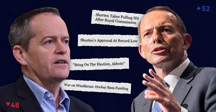 Tony Abbott, Bill Shorten