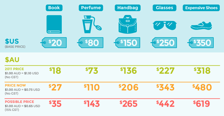 gst-price-comparison-v03