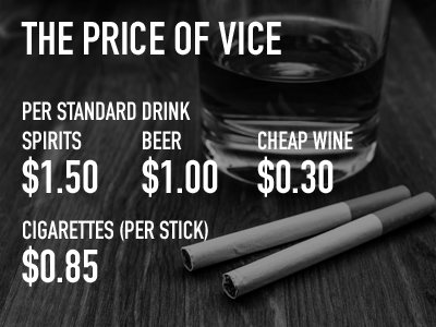 price-of-vice