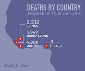 ebola-deaths-per-country-v01