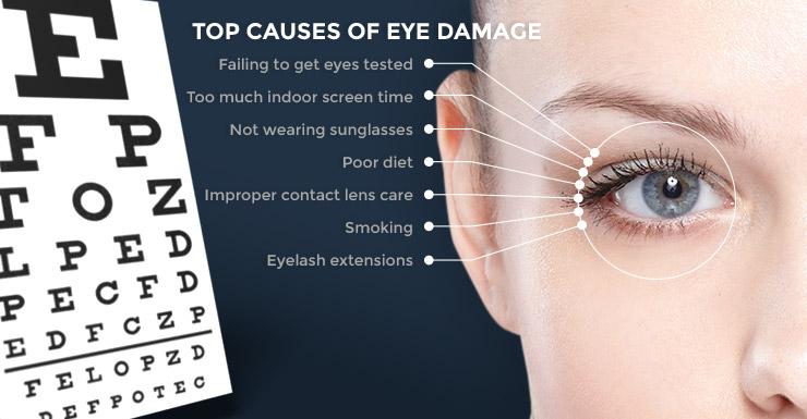 eye-damage2
