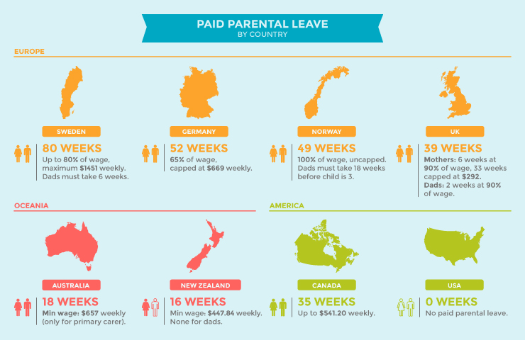 the benefits of paid parental leave Overall, the study provides evidence that introducing paid maternity leave  universally delivers health benefits to mothers however the modest 18 week  ppl.