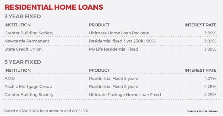 loan-figures02