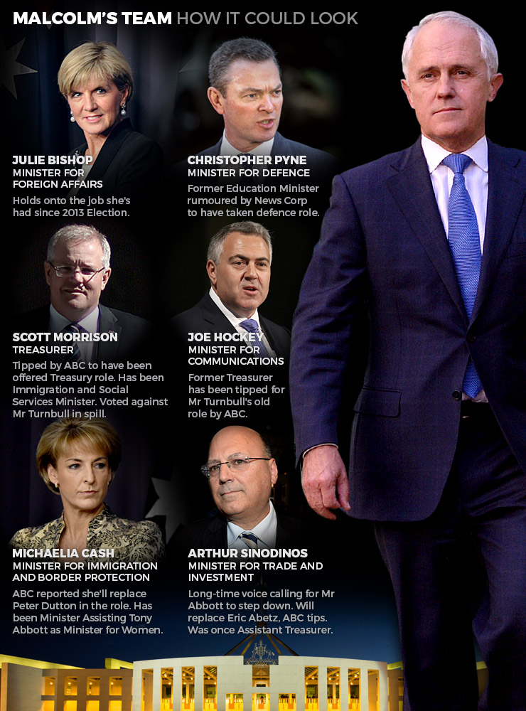 malcolm turnbull's cabinet