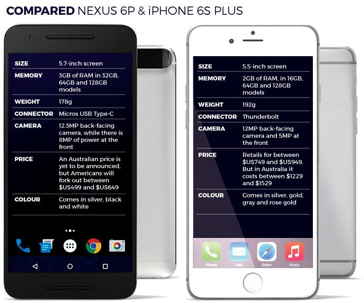 nexus-v-iphone2