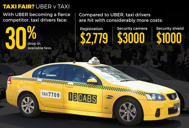 taxis5infographic-100915-thenewdaily1latest