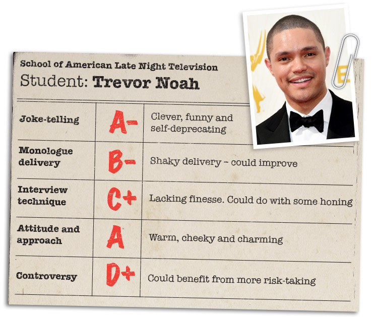 Our report card for Trevor Noah on The Daily Show.