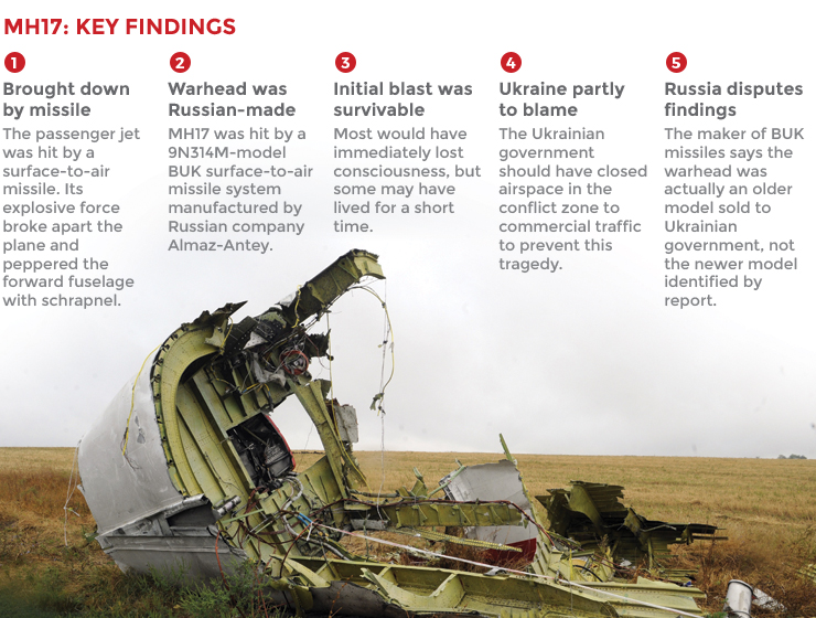 MH17 report graphic
