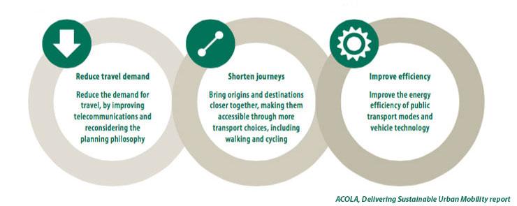 urban-transport-report2