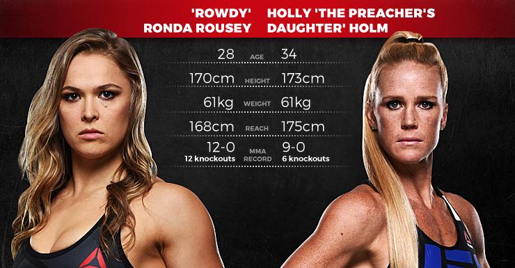 1112ronda-v-holly