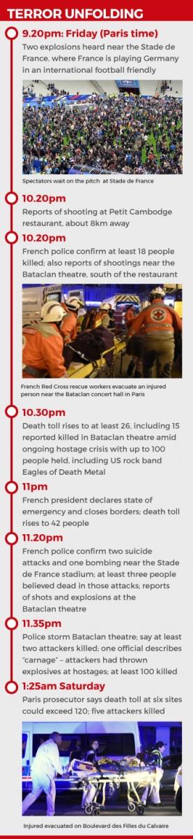 paris-timeline2