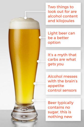 beer graphic