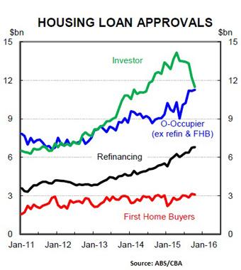 october-2015-housing-figures-data