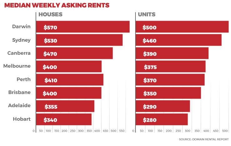 0116-rent-chart