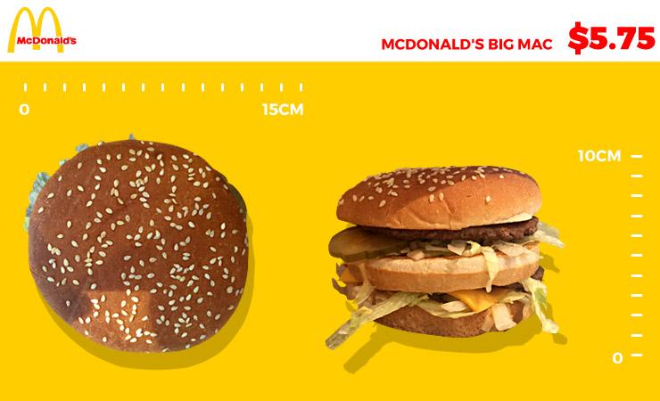 0203burger-macca