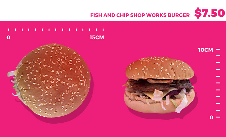 0203burger-takeaway-1