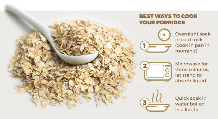 porridge graphic