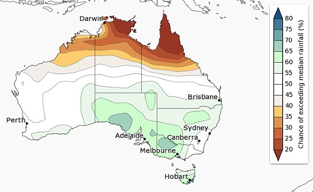 march rainfall australia