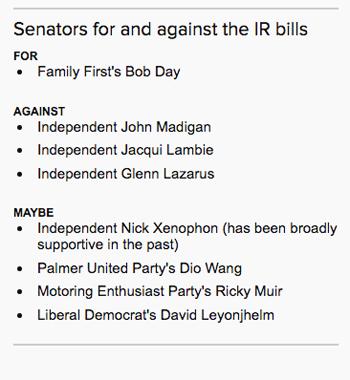 senators double dissolution abc
