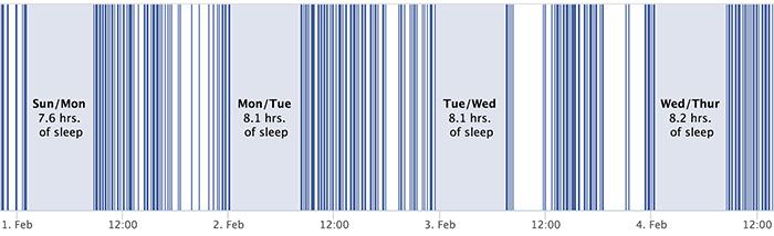 facebook sleep