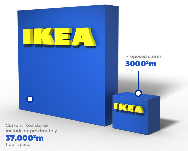 ikea announces new stores with a big difference the new. Black Bedroom Furniture Sets. Home Design Ideas