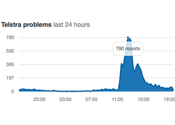aussie outage