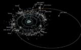 new dwarf planet
