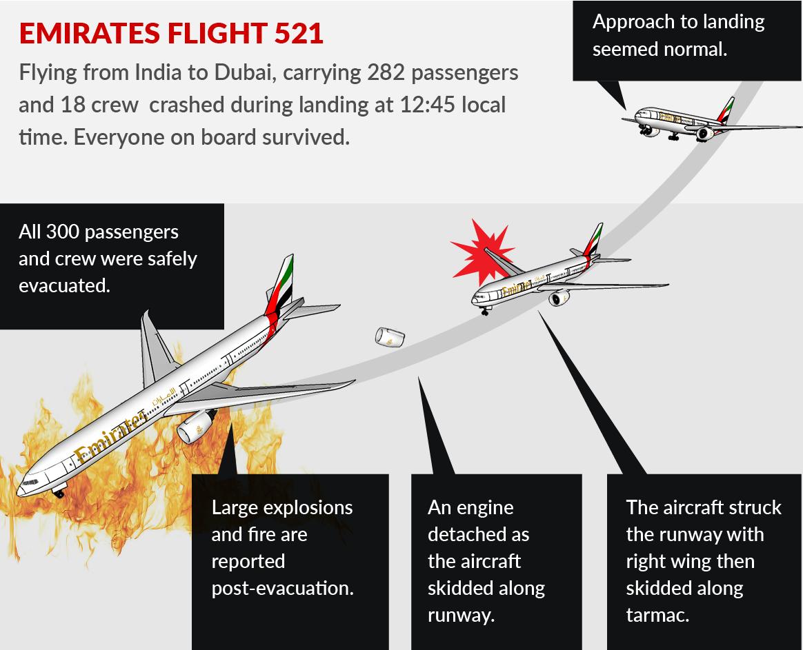 Boeing 777 Engine Diagram