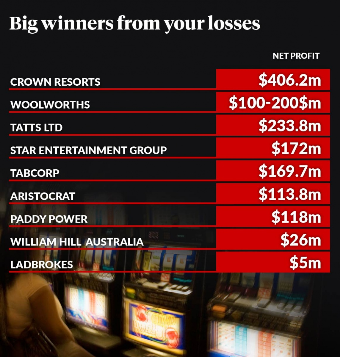 Poker machine tax rates nsw 2018