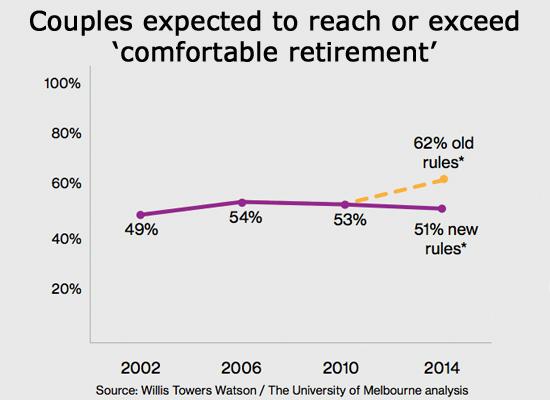 comfortable-retirement-graphic